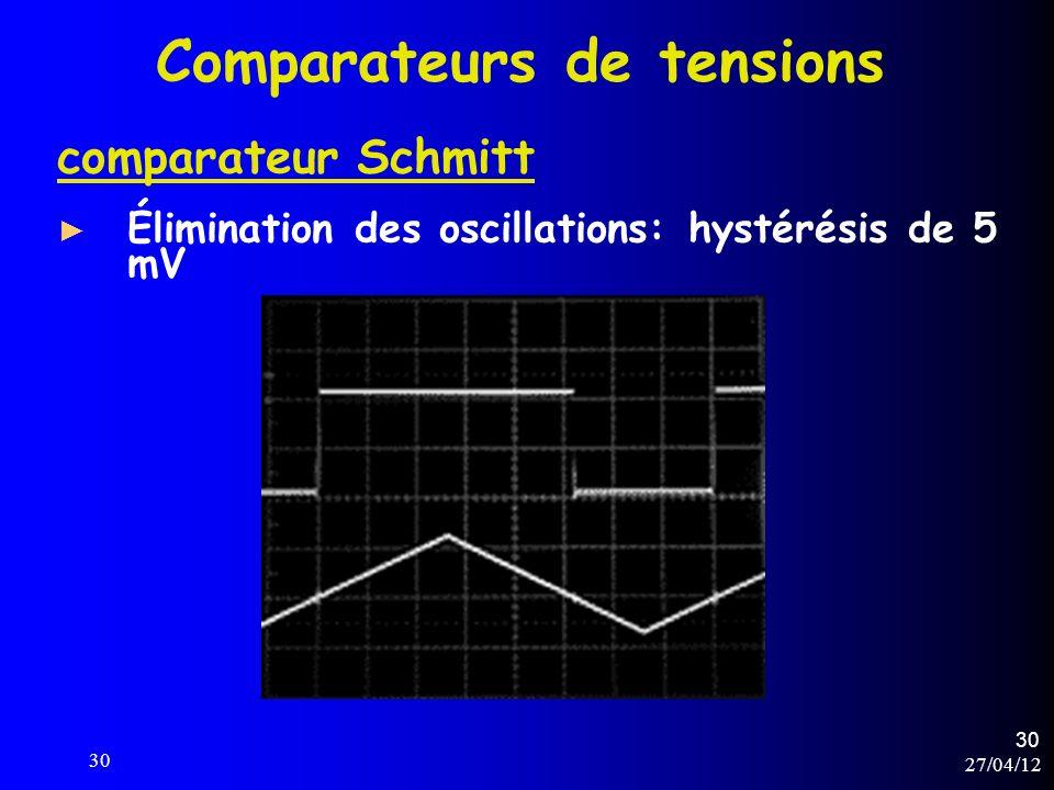 30 Comparateurs de tensions comparateur Schmitt Élimination des oscillations: hystérésis de 5 mV 27/04/12 30