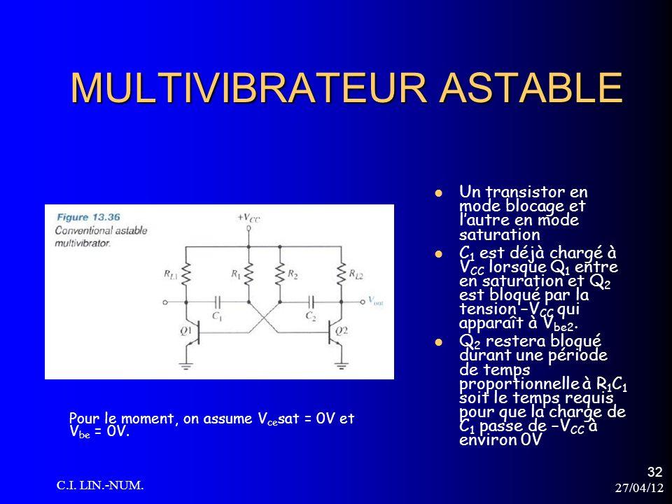 27/04/12 C.I. LIN.-NUM. 32 MULTIVIBRATEUR ASTABLE Un transistor en mode blocage et lautre en mode saturation C 1 est déjà chargé à V CC lorsque Q 1 en
