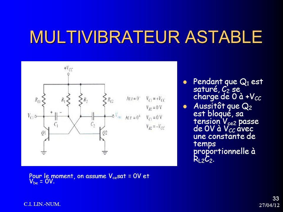 27/04/12 C.I. LIN.-NUM. 33 MULTIVIBRATEUR ASTABLE Pendant que Q 1 est saturé, C 2 se charge de 0 à +V CC Aussitôt que Q 2 est bloqué, sa tension V ce2