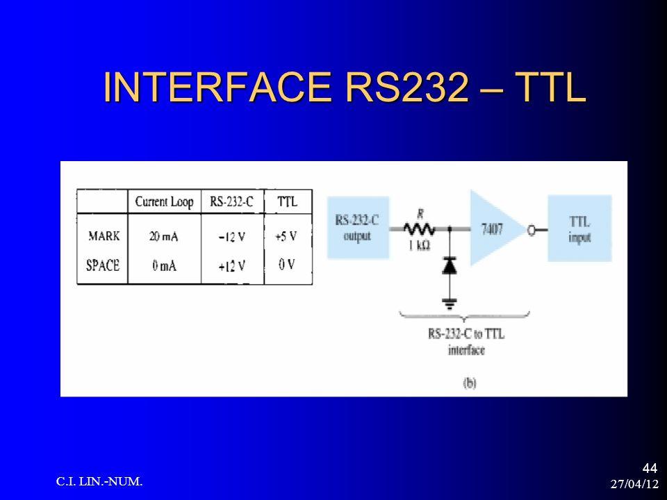 27/04/12 C.I. LIN.-NUM. 44 INTERFACE RS232 – TTL