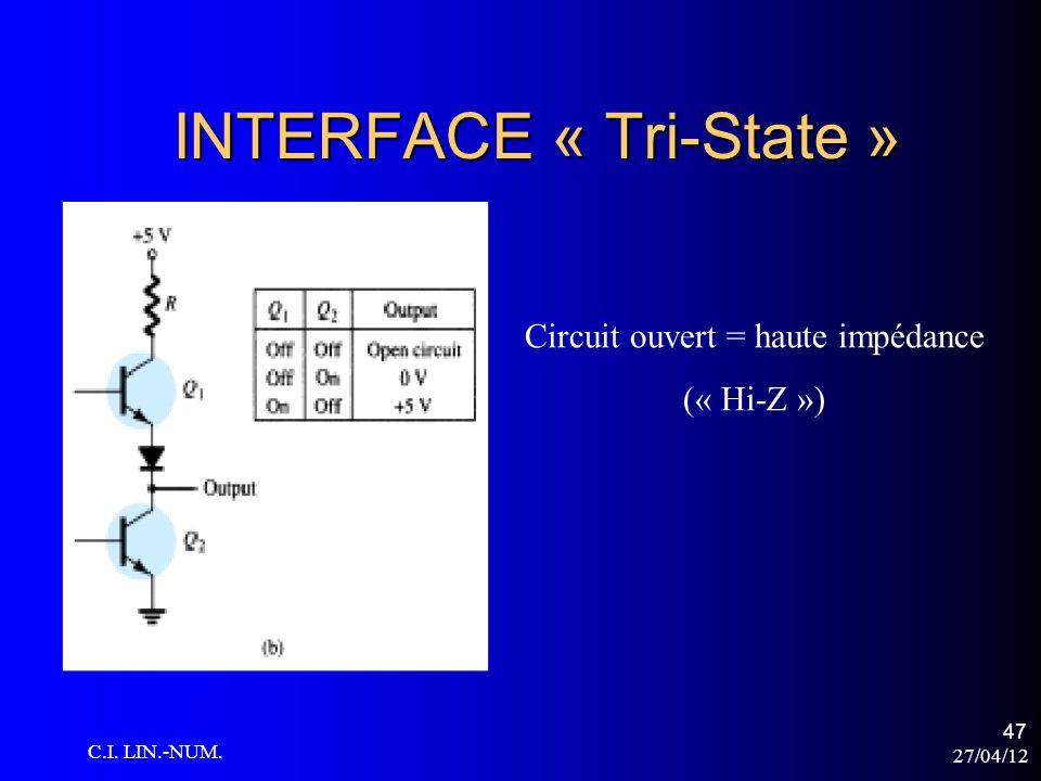27/04/12 C.I. LIN.-NUM. 47 INTERFACE « Tri-State » Circuit ouvert = haute impédance (« Hi-Z »)