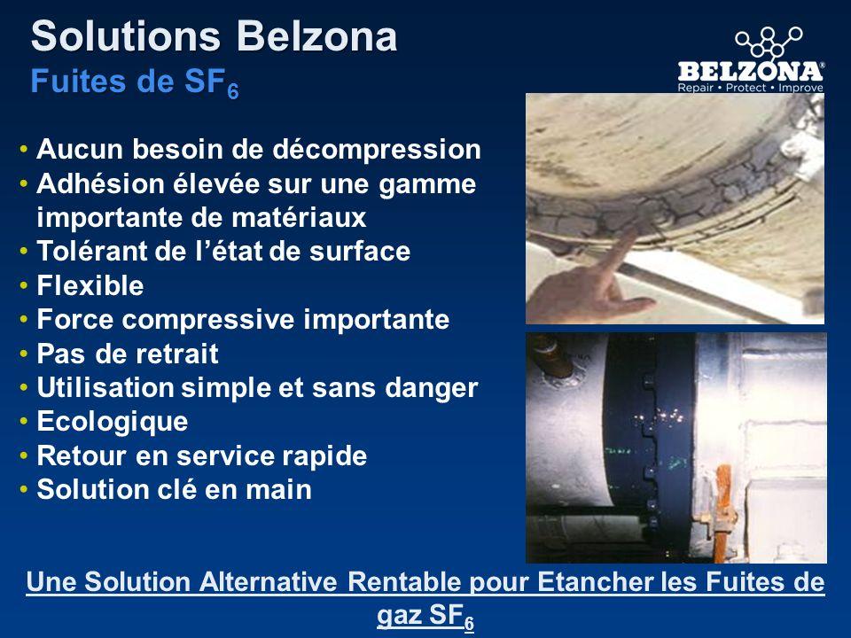 Aucun besoin de décompression Adhésion élevée sur une gamme importante de matériaux Tolérant de létat de surface Flexible Force compressive importante
