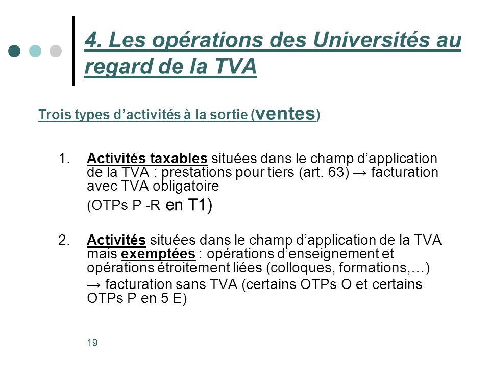 19 1.Activités taxables situées dans le champ dapplication de la TVA : prestations pour tiers (art. 63) facturation avec TVA obligatoire (OTPs P -R en