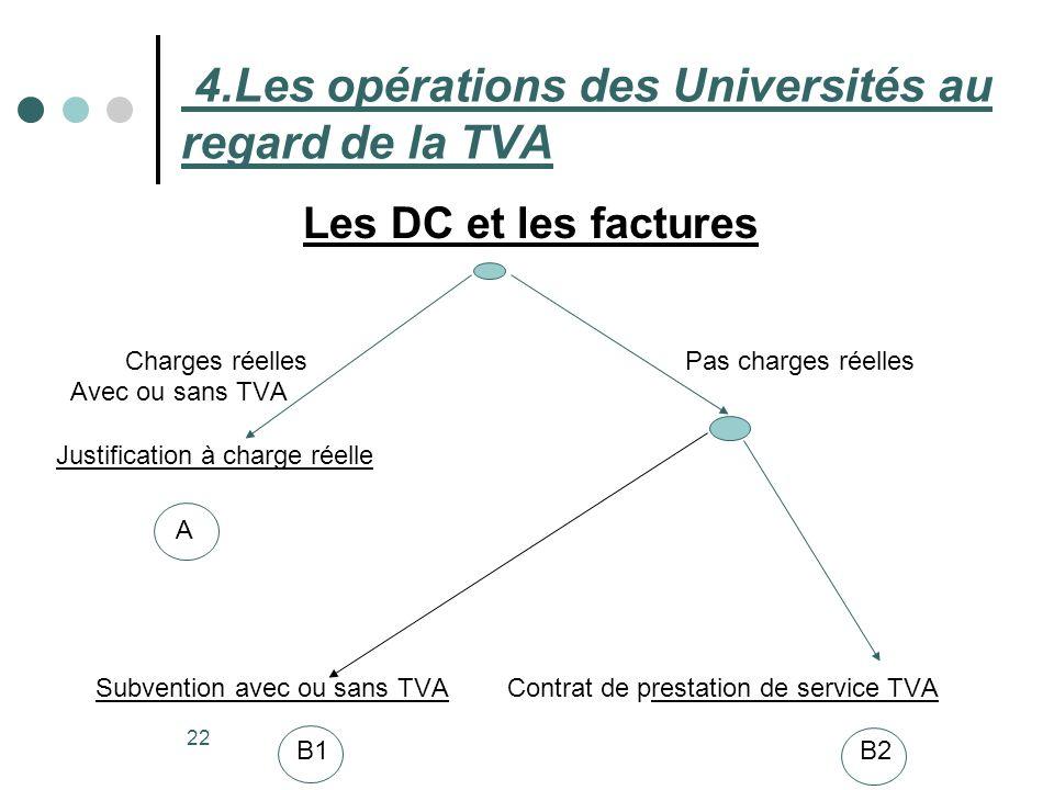 22 Charges réelles Pas charges réelles Avec ou sans TVA Justification à charge réelle A Subvention avec ou sans TVA Contrat de prestation de service T