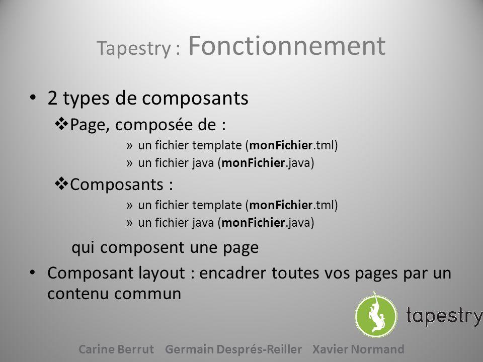 Tapestry : Fonctionnement 2 types de composants Page, composée de : » un fichier template (monFichier.tml) » un fichier java (monFichier.java) Composa