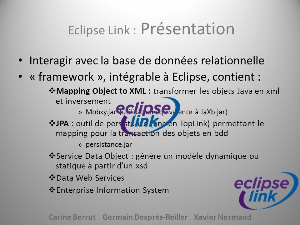 Eclipse Link : Installation Télécharger eclipselink.jar à ladresse suivante : http://www.eclipse.org/downloads/download.php?file=/rt/eclips elink/releases/1.1.1/eclipselink-1.1.1.v20090430-r4097.zip Import eclipselink.jar Import persistance.jar Modifier persistance.xml Ajouter les classes persistantes Télécharger derby.jar ( pour lutilisation de ce SGBD) Import derby.jar Carine Berrut Germain Després-Reiller Xavier Normand