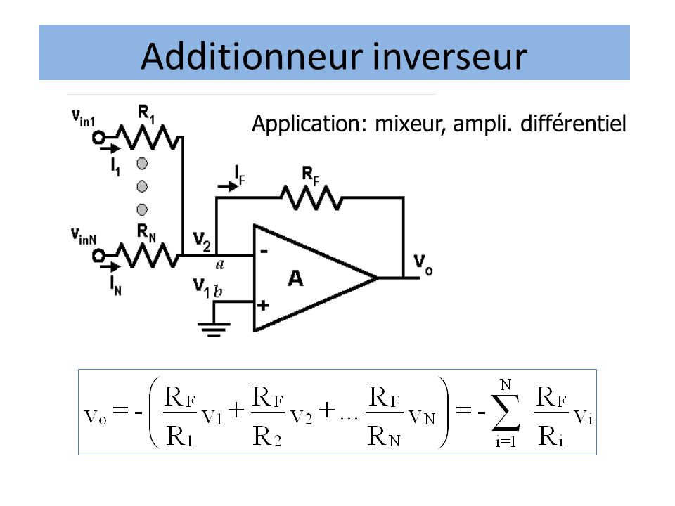 Additionneur inverseur Application: mixeur, ampli. différentiel