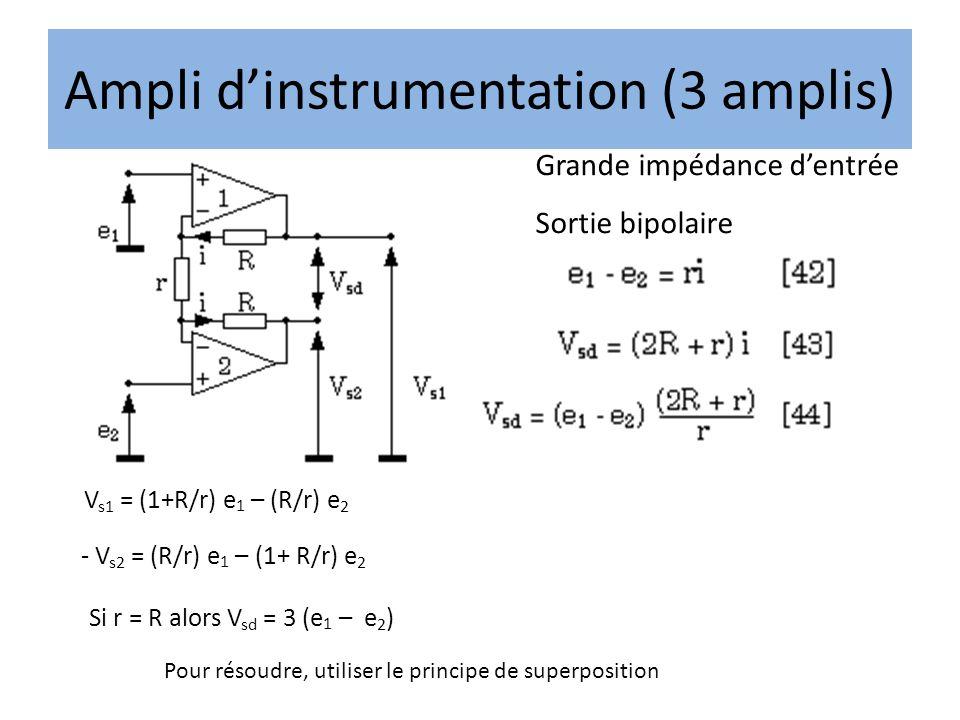 Ampli dinstrumentation (3 amplis) Pour résoudre, utiliser le principe de superposition V s1 = (1+R/r) e 1 – (R/r) e 2 Grande impédance dentrée Sortie bipolaire - V s2 = (R/r) e 1 – (1+ R/r) e 2 Si r = R alors V sd = 3 (e 1 – e 2 )