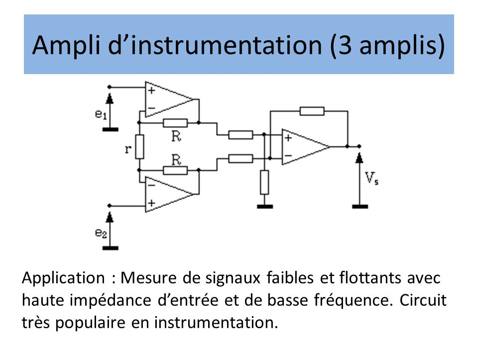 Ampli dinstrumentation (3 amplis) Application : Mesure de signaux faibles et flottants avec haute impédance dentrée et de basse fréquence.