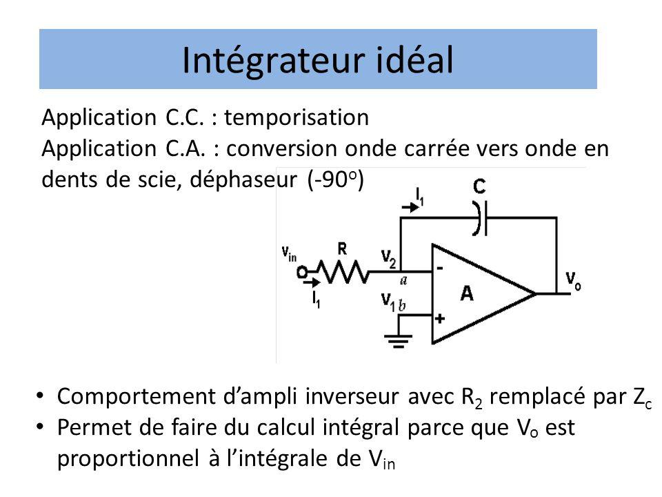 Intégrateur idéal Comportement dampli inverseur avec R 2 remplacé par Z c Permet de faire du calcul intégral parce que V o est proportionnel à lintégrale de V in Application C.C.