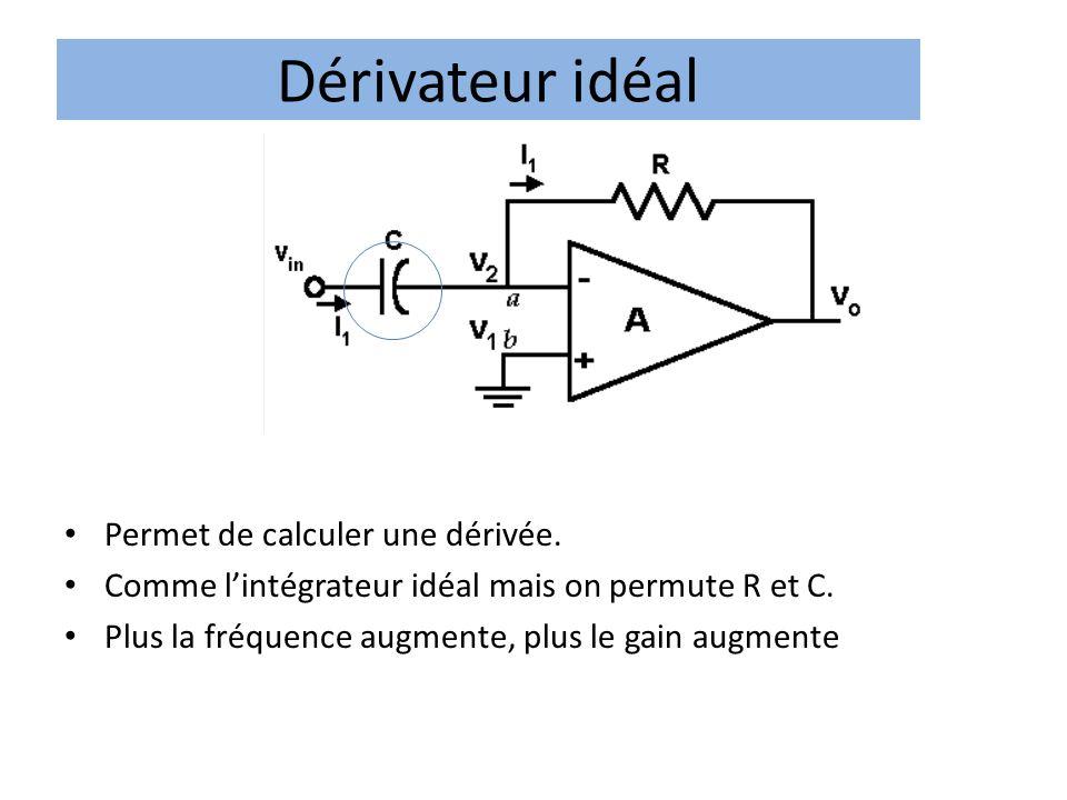 Dérivateur idéal Permet de calculer une dérivée.Comme lintégrateur idéal mais on permute R et C.