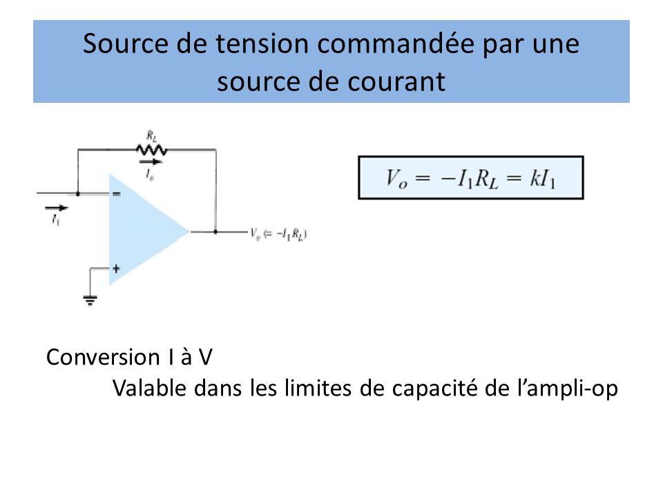 Source de tension commandée par une source de courant Conversion I à V Valable dans les limites de capacité de lampli-op