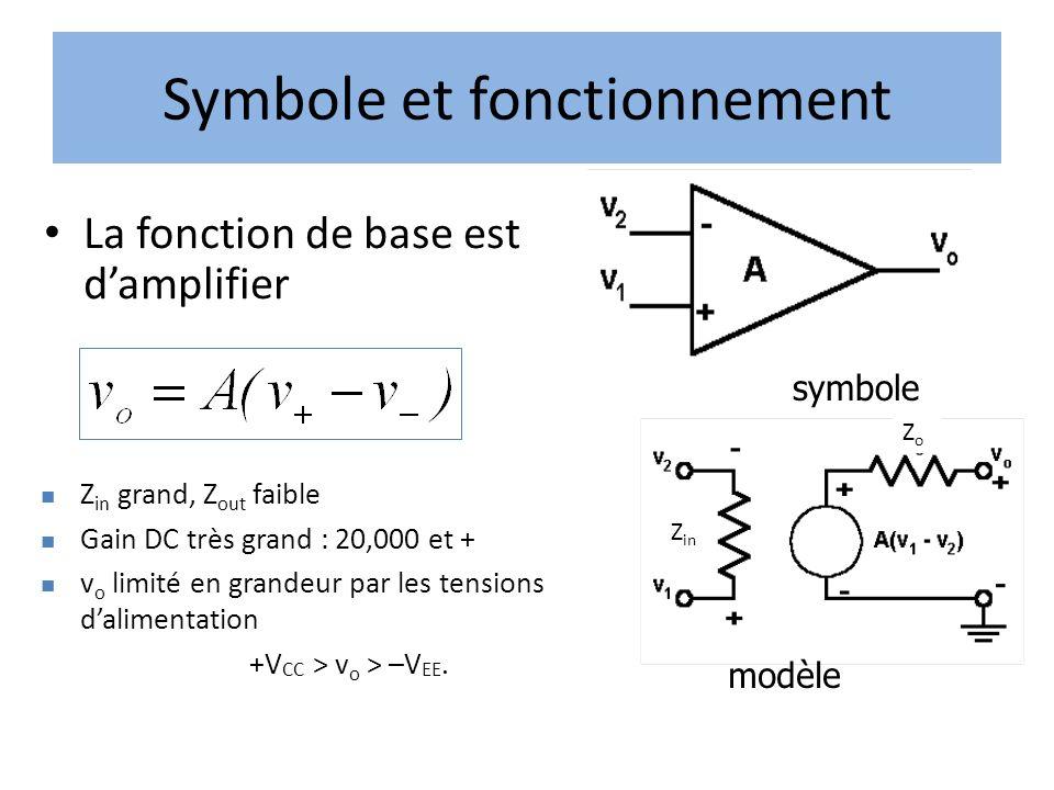 La fonction de base est damplifier modèle symbole Z in grand, Z out faible Gain DC très grand : 20,000 et + v o limité en grandeur par les tensions dalimentation +V CC > v o > –V EE.