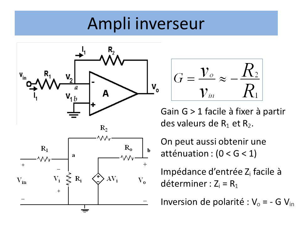 Ampli inverseur Gain G > 1 facile à fixer à partir des valeurs de R 1 et R 2.