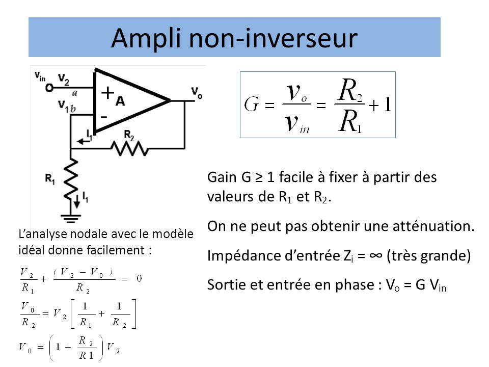 Ampli non-inverseur + - Gain G 1 facile à fixer à partir des valeurs de R 1 et R 2.