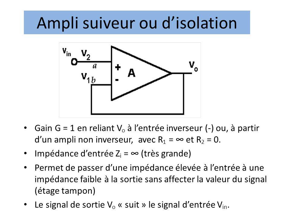 Ampli suiveur ou disolation Gain G = 1 en reliant V o à lentrée inverseur (-) ou, à partir dun ampli non inverseur, avec R 1 = et R 2 = 0.