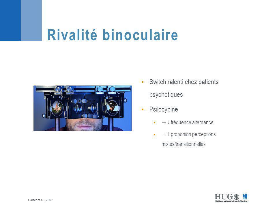 Rivalité binoculaire Switch ralenti chez patients psychotiques Psilocybine fréquence alternance proportion perceptions mixtes/transitionnelles Carter et al., 2007