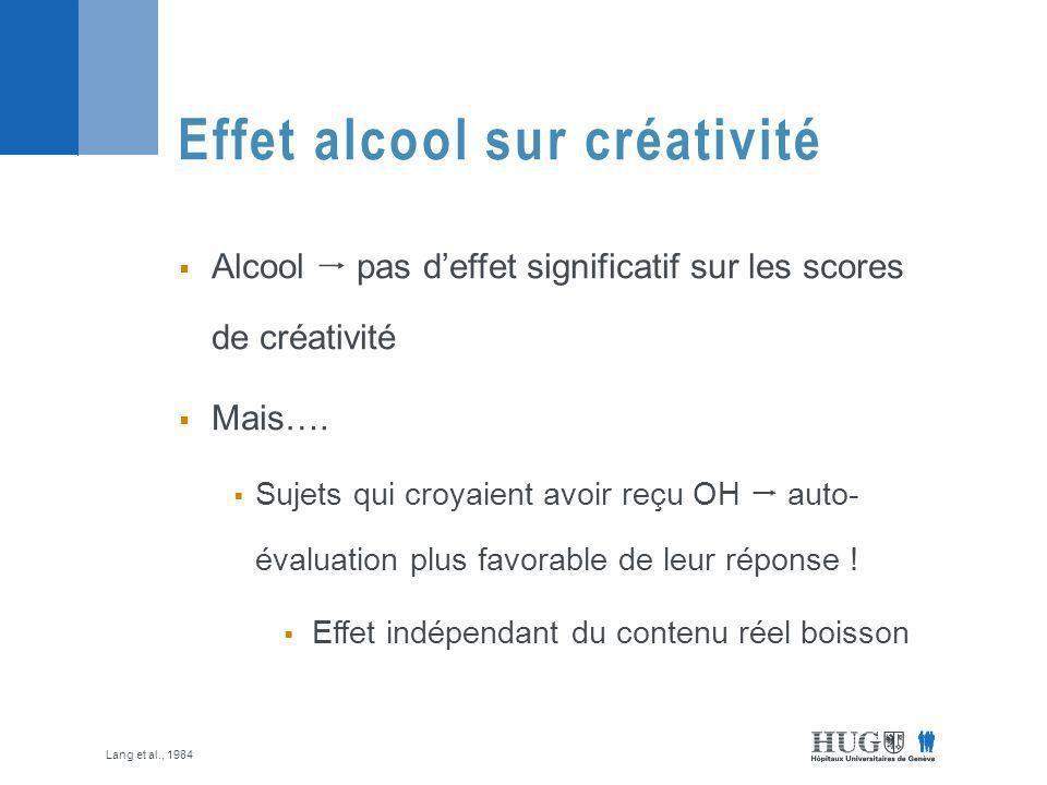 Alcool pas deffet significatif sur les scores de créativité Mais….
