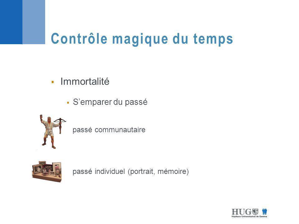 Immortalité Semparer du passé Contrôle magique du temps passé communautaire passé individuel (portrait, mémoire)