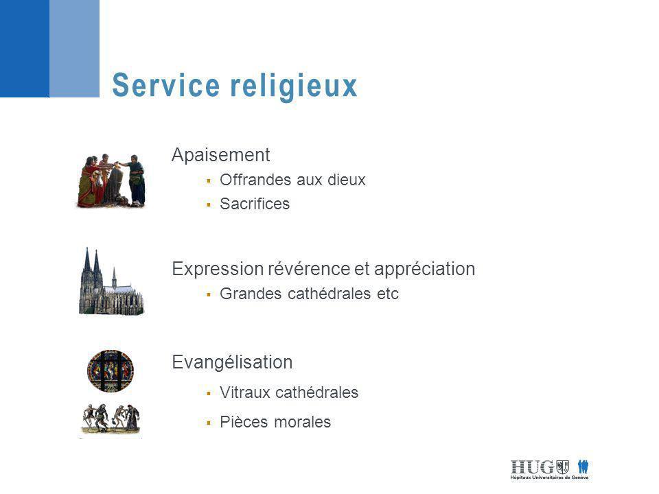 Service religieux Evangélisation Vitraux cathédrales Pièces morales Apaisement Offrandes aux dieux Sacrifices Expression révérence et appréciation Grandes cathédrales etc