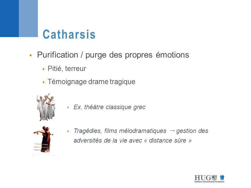Purification / purge des propres émotions Pitié, terreur Témoignage drame tragique Ex.