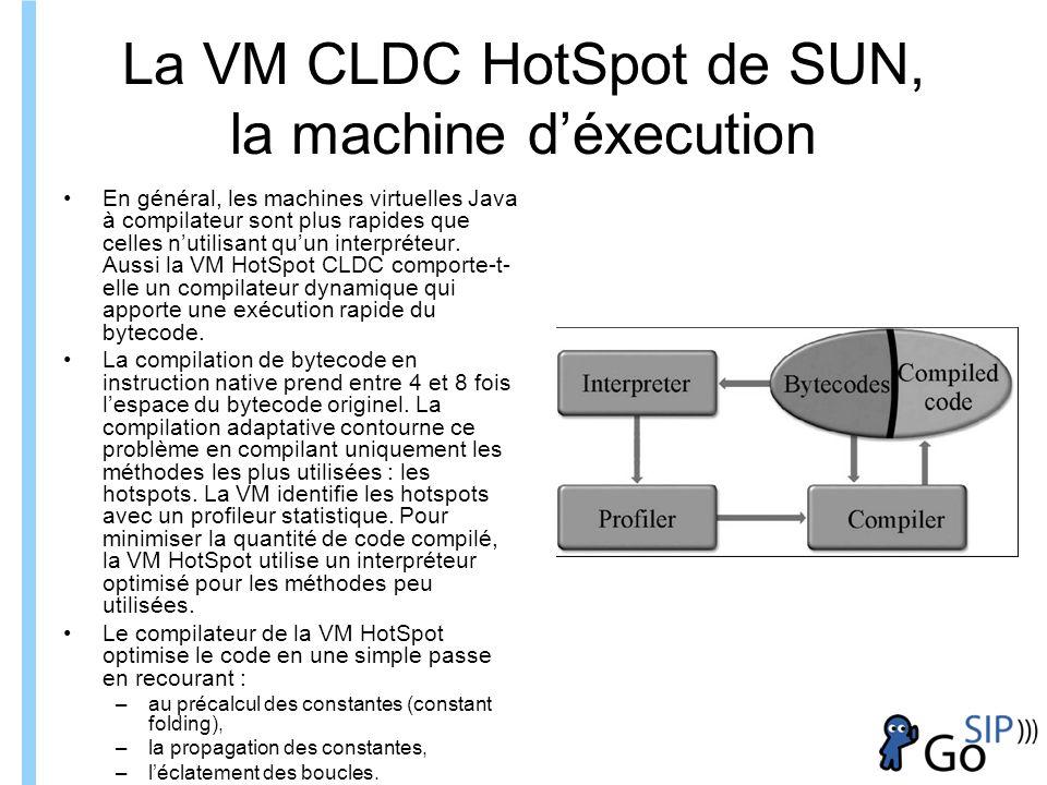 Formation ITIN La VM CLDC HotSpot de SUN, la machine déxecution En général, les machines virtuelles Java à compilateur sont plus rapides que celles nutilisant quun interpréteur.