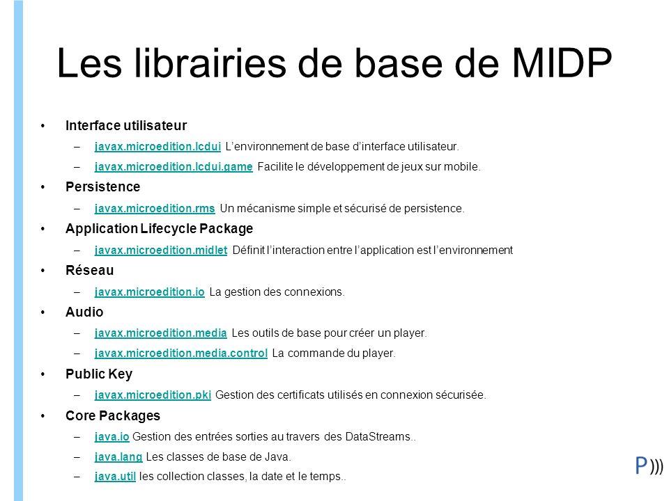 Formation ITIN Les librairies de base de MIDP Interface utilisateur –javax.microedition.lcdui Lenvironnement de base dinterface utilisateur.javax.microedition.lcdui –javax.microedition.lcdui.game Facilite le développement de jeux sur mobile.javax.microedition.lcdui.game Persistence –javax.microedition.rms Un mécanisme simple et sécurisé de persistence.javax.microedition.rms Application Lifecycle Package –javax.microedition.midlet Définit linteraction entre lapplication est lenvironnementjavax.microedition.midlet Réseau –javax.microedition.io La gestion des connexions.javax.microedition.io Audio –javax.microedition.media Les outils de base pour créer un player.javax.microedition.media –javax.microedition.media.control La commande du player.javax.microedition.media.control Public Key –javax.microedition.pki Gestion des certificats utilisés en connexion sécurisée.javax.microedition.pki Core Packages –java.io Gestion des entrées sorties au travers des DataStreams..java.io –java.lang Les classes de base de Java.java.lang –java.util les collection classes, la date et le temps..java.util