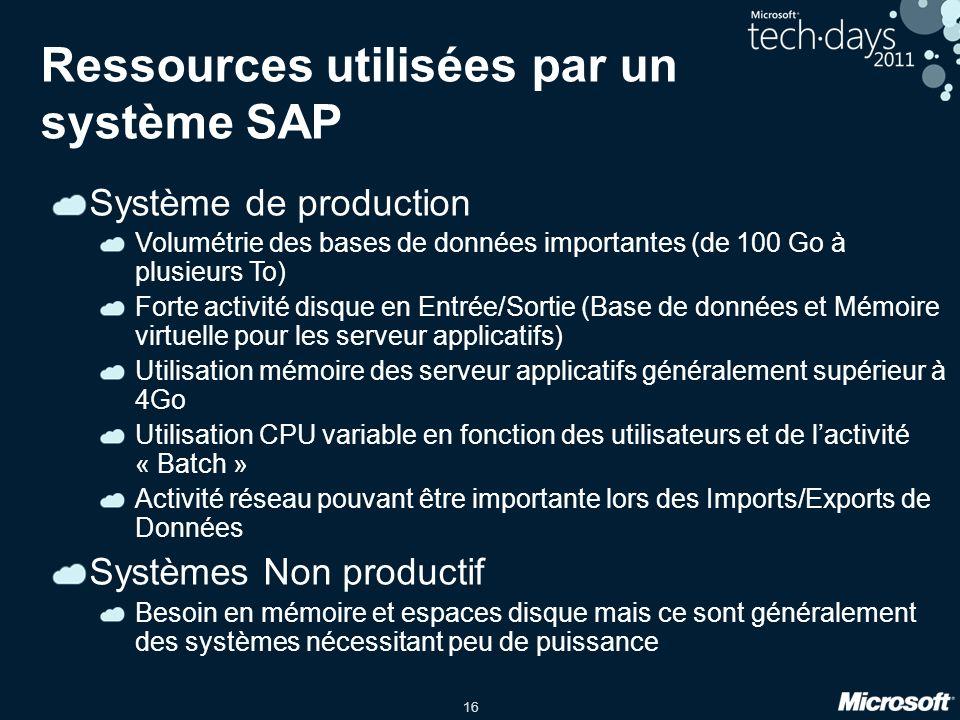 16 Ressources utilisées par un système SAP Système de production Volumétrie des bases de données importantes (de 100 Go à plusieurs To) Forte activité
