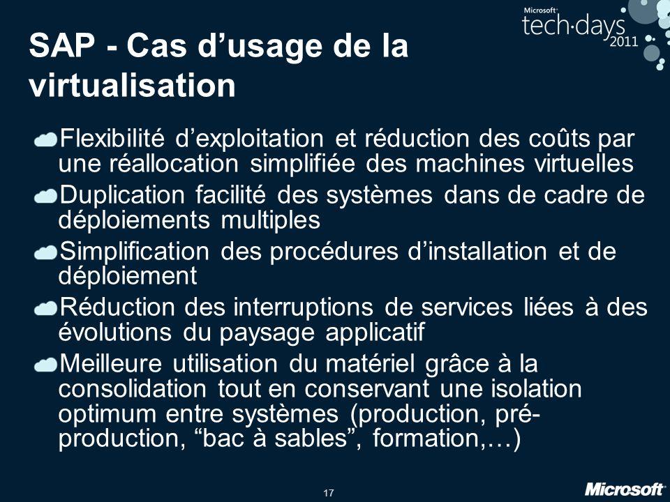 17 SAP - Cas dusage de la virtualisation Flexibilité dexploitation et réduction des coûts par une réallocation simplifiée des machines virtuelles Dupl