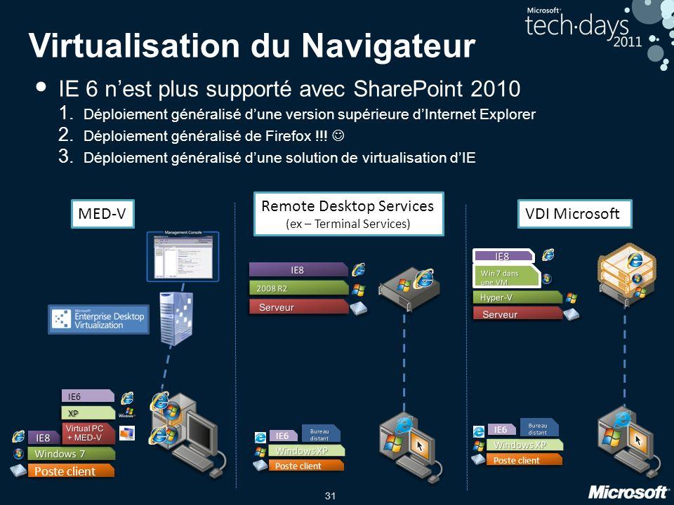 31 Virtualisation du Navigateur IE 6 nest plus supporté avec SharePoint 2010 1. Déploiement généralisé dune version supérieure dInternet Explorer 2. D