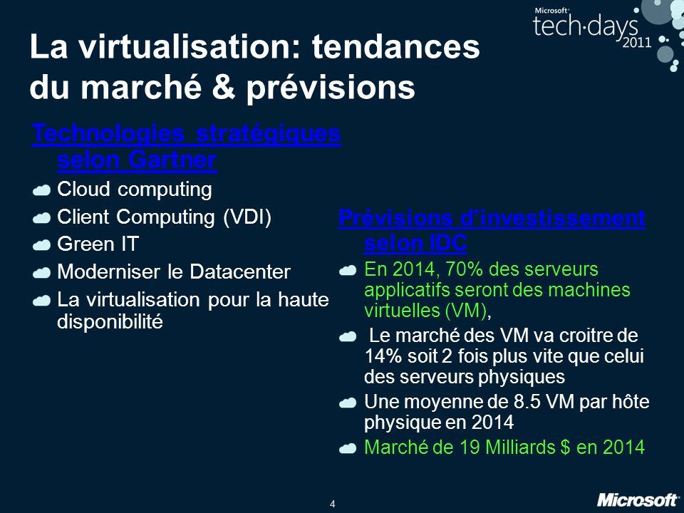 4 La virtualisation: tendances du marché & prévisions Technologies stratégiques selon Gartner Cloud computing Client Computing (VDI) Green IT Modernis
