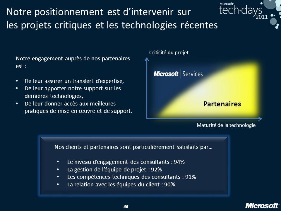 46 Criticité du projet Maturité de la technologie Partenaires Notre engagement auprès de nos partenaires est : De leur assurer un transfert dexpertise