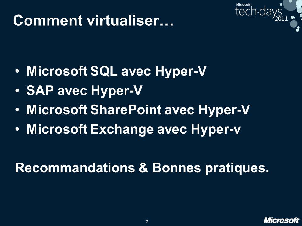 7 Comment virtualiser… Microsoft SQL avec Hyper-V SAP avec Hyper-V Microsoft SharePoint avec Hyper-V Microsoft Exchange avec Hyper-v Recommandations &