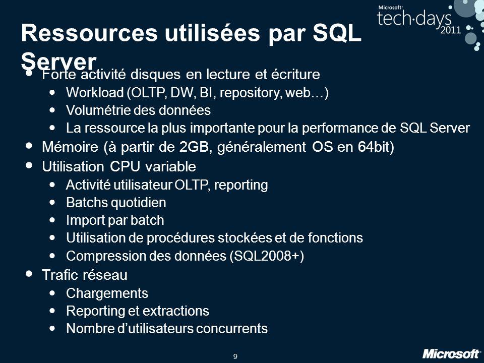 9 Ressources utilisées par SQL Server Forte activité disques en lecture et écriture Workload (OLTP, DW, BI, repository, web…) Volumétrie des données L