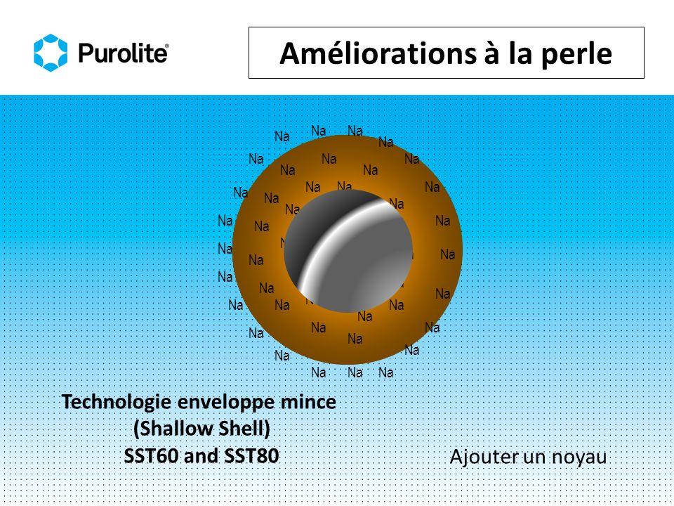 Améliorations à la perle Na Na + Na Fe + Ajouter un noyau Technologie enveloppe mince (Shallow Shell) SST60 and SST80