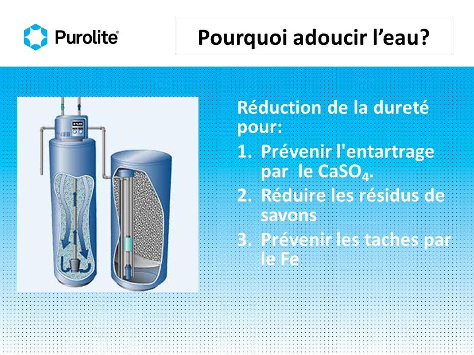 Pour améliorer la perle de résine 99% des sites disponibles pour léchange dions sont à lintérieur de la perle de résine.