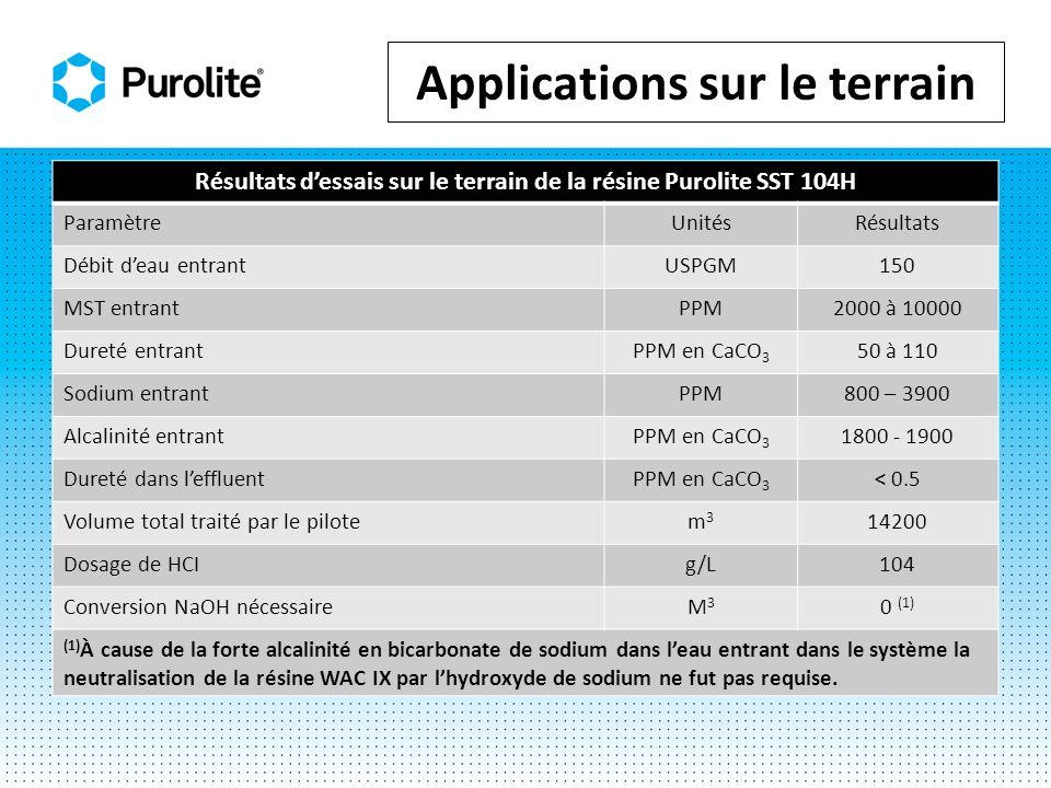 Résultats dessais sur le terrain de la résine Purolite SST 104H ParamètreUnitésRésultats Débit deau entrantUSPGM150 MST entrantPPM2000 à 10000 Dureté