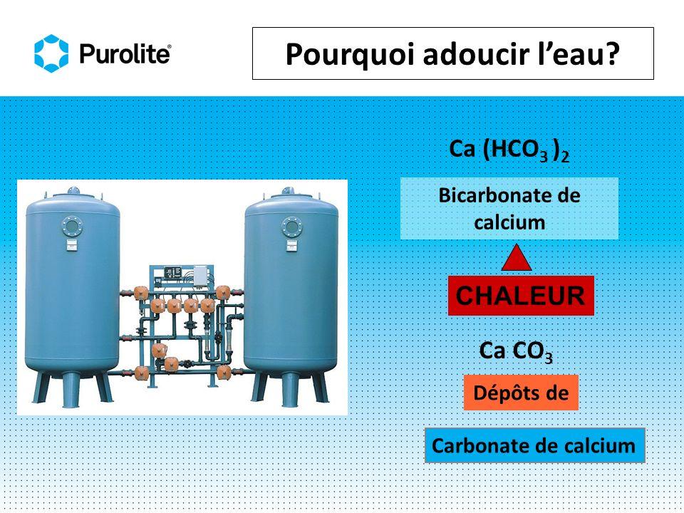 Bicarbonate de calcium Ca (HCO 3 ) 2 CHALEUR Carbonate de calcium Dépôts de Ca CO 3 Pourquoi adoucir leau?