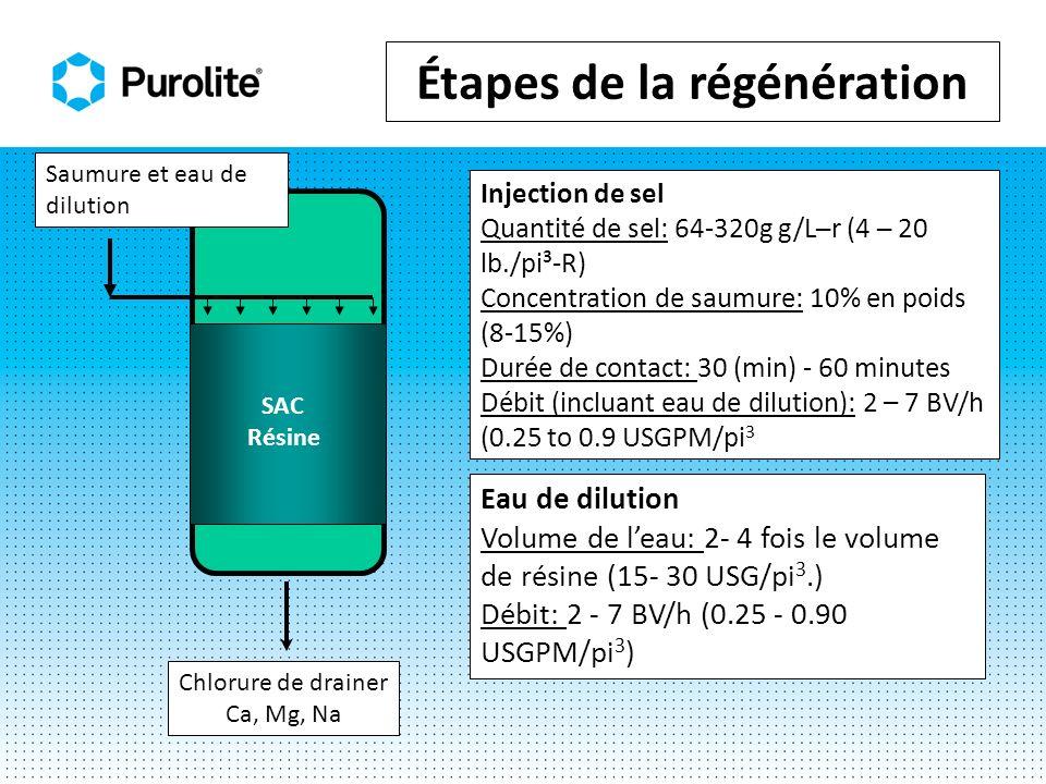 Étapes de régénération Rinçage rapide Volume de leau: 3- 6 fois le Volume du lit de résine (25- 50 USG/pi 3 ) Débit: 8 - 40 BV/h (1.0 - 5.0 USGPM/pi 3 ) SAC Résine Chlorure de Na vers le drain Eau de rinçage