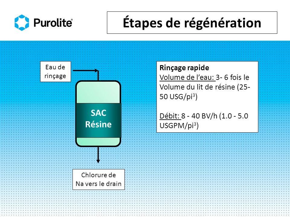 Étapes de régénération Rinçage rapide Volume de leau: 3- 6 fois le Volume du lit de résine (25- 50 USG/pi 3 ) Débit: 8 - 40 BV/h (1.0 - 5.0 USGPM/pi 3
