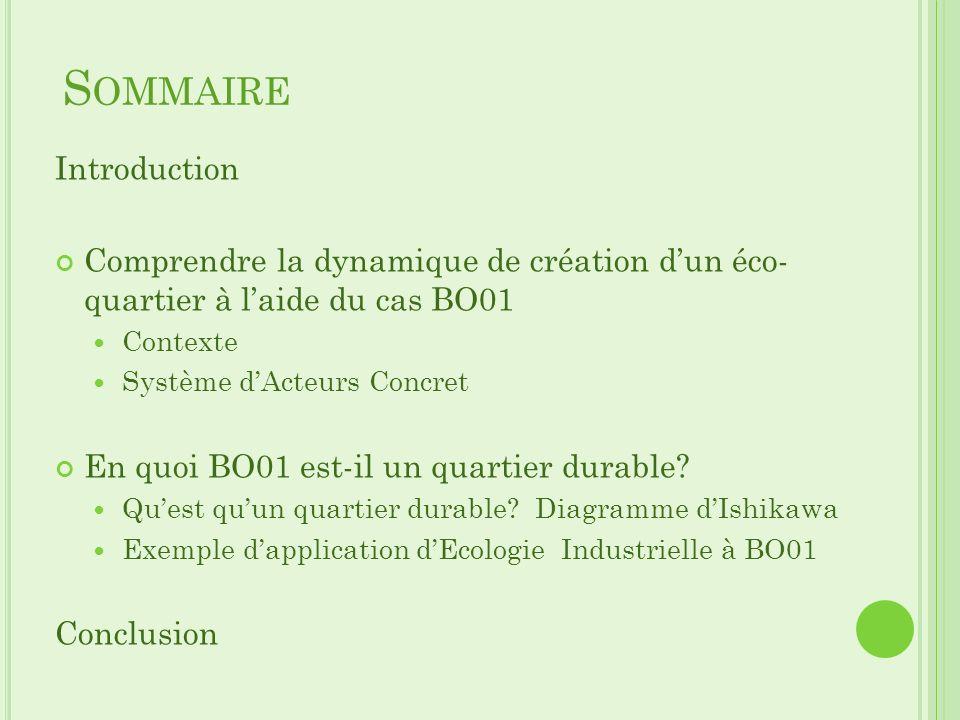 S OMMAIRE Introduction Comprendre la dynamique de création dun éco- quartier à laide du cas BO01 Contexte Système dActeurs Concret En quoi BO01 est-il