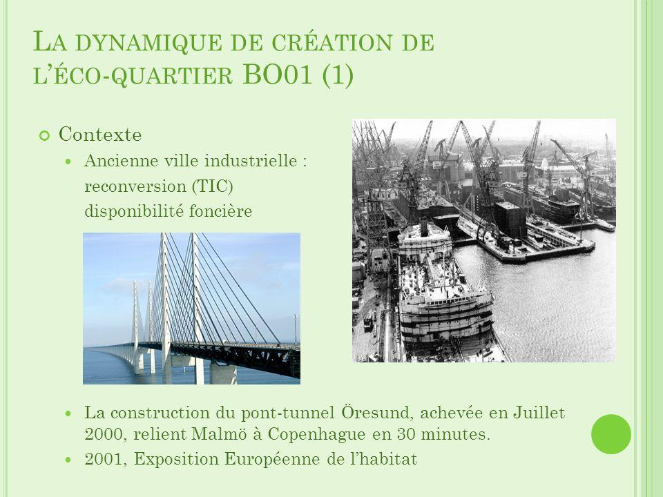 L A DYNAMIQUE DE CRÉATION DE L ÉCO - QUARTIER BO01 (1) Contexte Ancienne ville industrielle : reconversion (TIC) disponibilité foncière La constructio