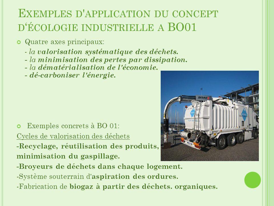 E XEMPLES D ' APPLICATION DU CONCEPT D ÉCOLOGIE INDUSTRIELLE A BO01 Quatre axes principaux: - la valorisation systématique des déchets. - la minimisat