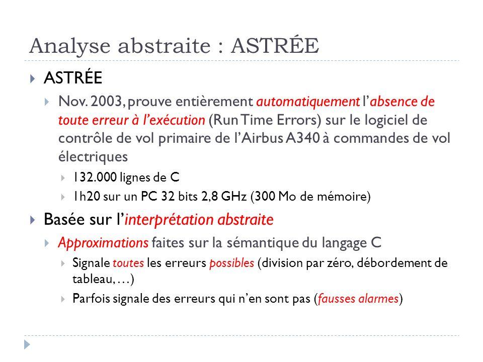 Analyse abstraite : ASTRÉE ASTRÉE Nov. 2003, prouve entièrement automatiquement labsence de toute erreur à lexécution (Run Time Errors) sur le logicie