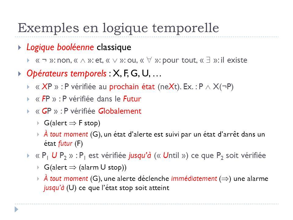 Exemples en logique temporelle Logique booléenne classique « ¬ »: non, « »: et, « »: ou, « »: pour tout, « »: il existe Opérateurs temporels : X, F, G