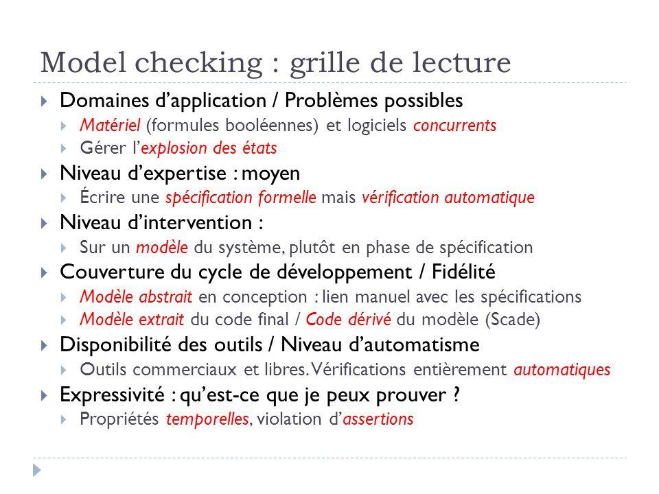 Model checking : grille de lecture Domaines dapplication / Problèmes possibles Matériel (formules booléennes) et logiciels concurrents Gérer lexplosio