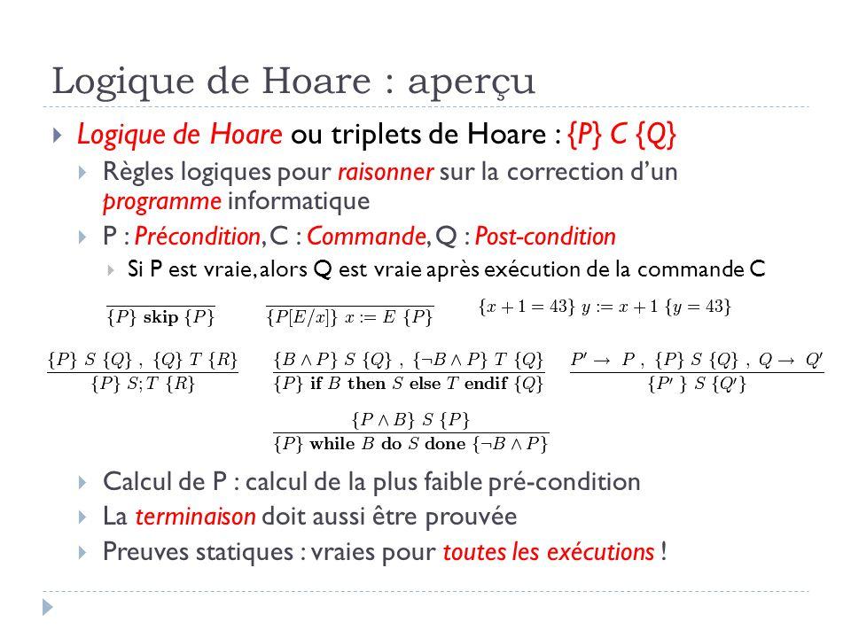 Logique de Hoare : aperçu Logique de Hoare ou triplets de Hoare : {P} C {Q} Règles logiques pour raisonner sur la correction dun programme informatiqu
