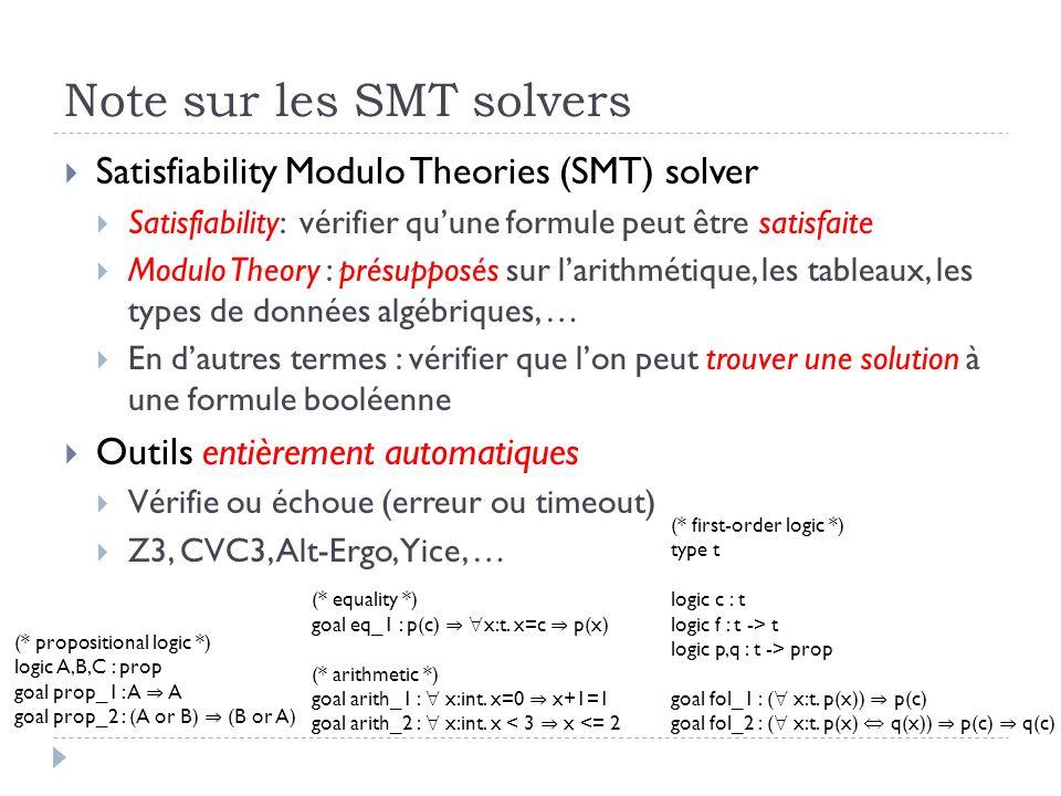 Note sur les SMT solvers Satisfiability Modulo Theories (SMT) solver Satisfiability: vérifier quune formule peut être satisfaite Modulo Theory : présu