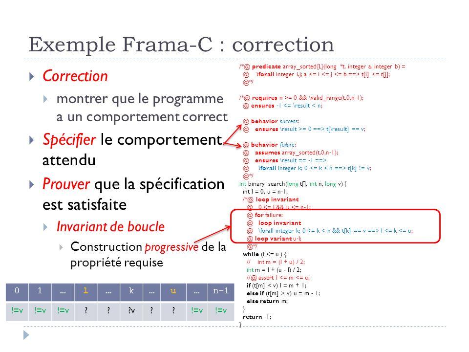 Correction montrer que le programme a un comportement correct Spécifier le comportement attendu Prouver que la spécification est satisfaite Invariant