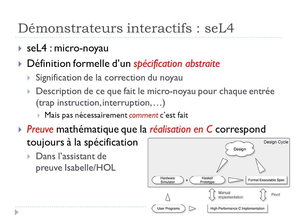 Démonstrateurs interactifs : seL4 seL4 : micro-noyau Définition formelle dun spécification abstraite Signification de la correction du noyau Descripti